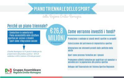 Lori: «Dall'Emilia Romagna 26.750.000 euro per lo sport nel triennio 2018-2020»