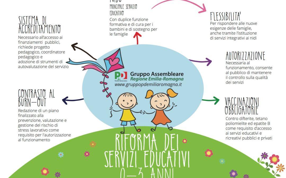 La riforma dei servizi 0-3 in Emilia-Romagna è legge: qualità dei servizi, pluralismo delle proposte e